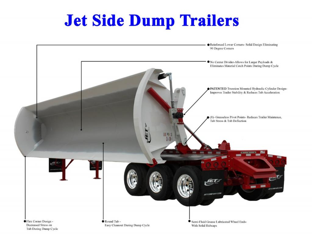 2018 Jet 36' SIDE DUMP for sale-50833321